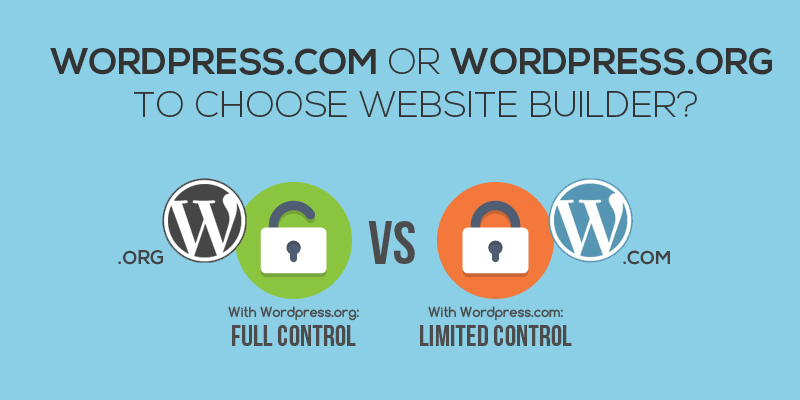 WordPress.com Or WordPress.org to Choose Website Builder