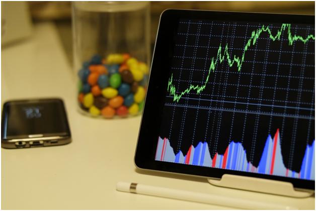 Google Analytics Integration with Woocommerce