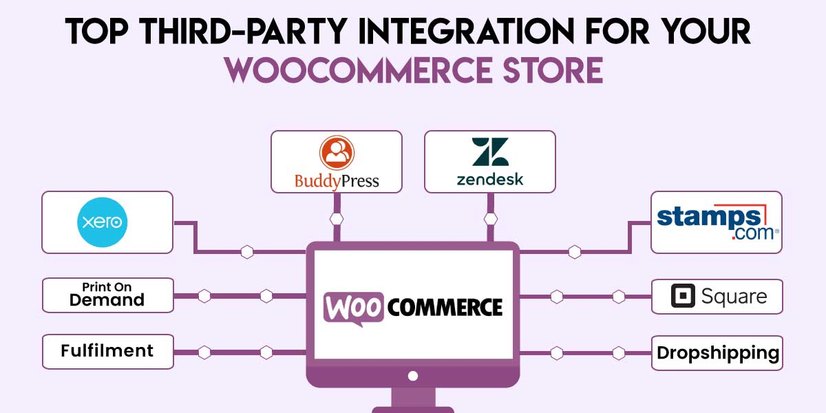 WooCommerce Integrations for Smooth Store Operations