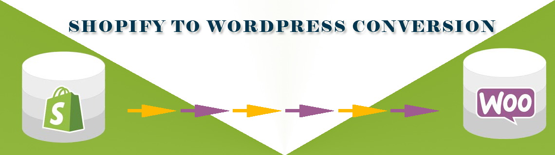 shopify to wordpress conversion